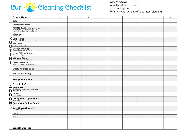 House checklist best free home design idea inspiration for Home design checklist